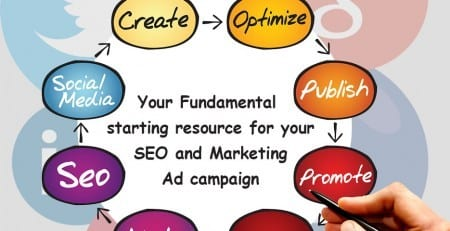 Digital Advertising Townsville, Online Marketing Townsville, SEO Company Townsville, SEO Marketing Townsville,